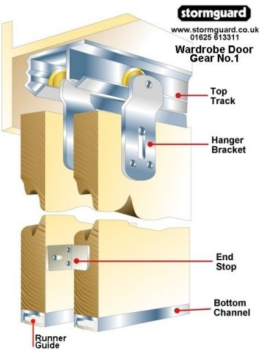 Stormguard No1 Wardrobe Door Gear - diagram