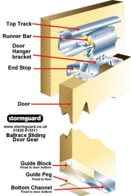 Stormguard Door Gear Jas Timber