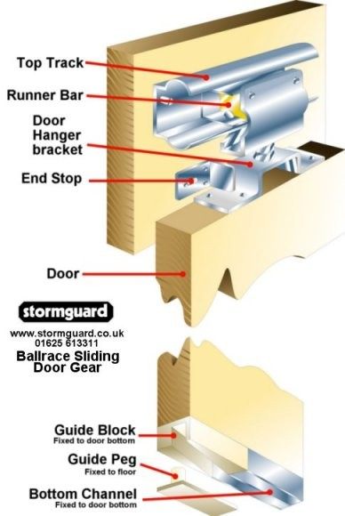 Ballrace Sliding Door Gear