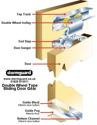 Double Wheel Sliding Door Gear Stormguard Slik 08sl005