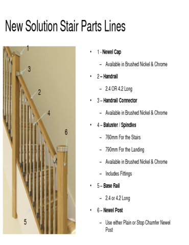 LPD Stair parts and Stair Cladding